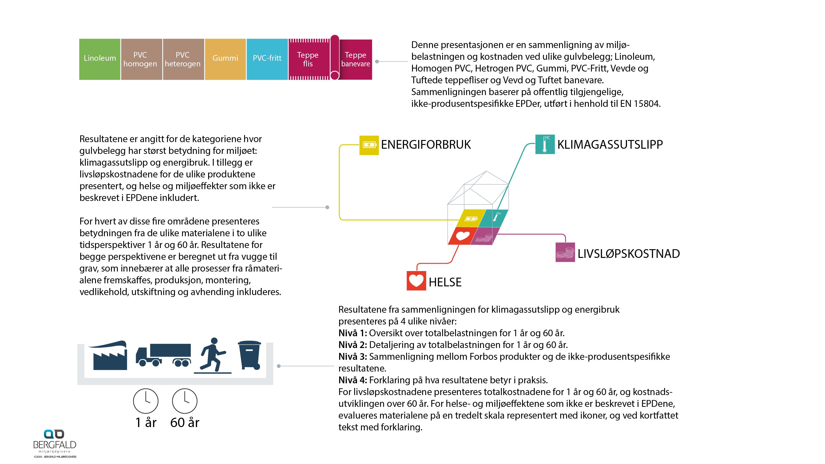 Infografikk Miljø_gulv_3.1.8_NO2