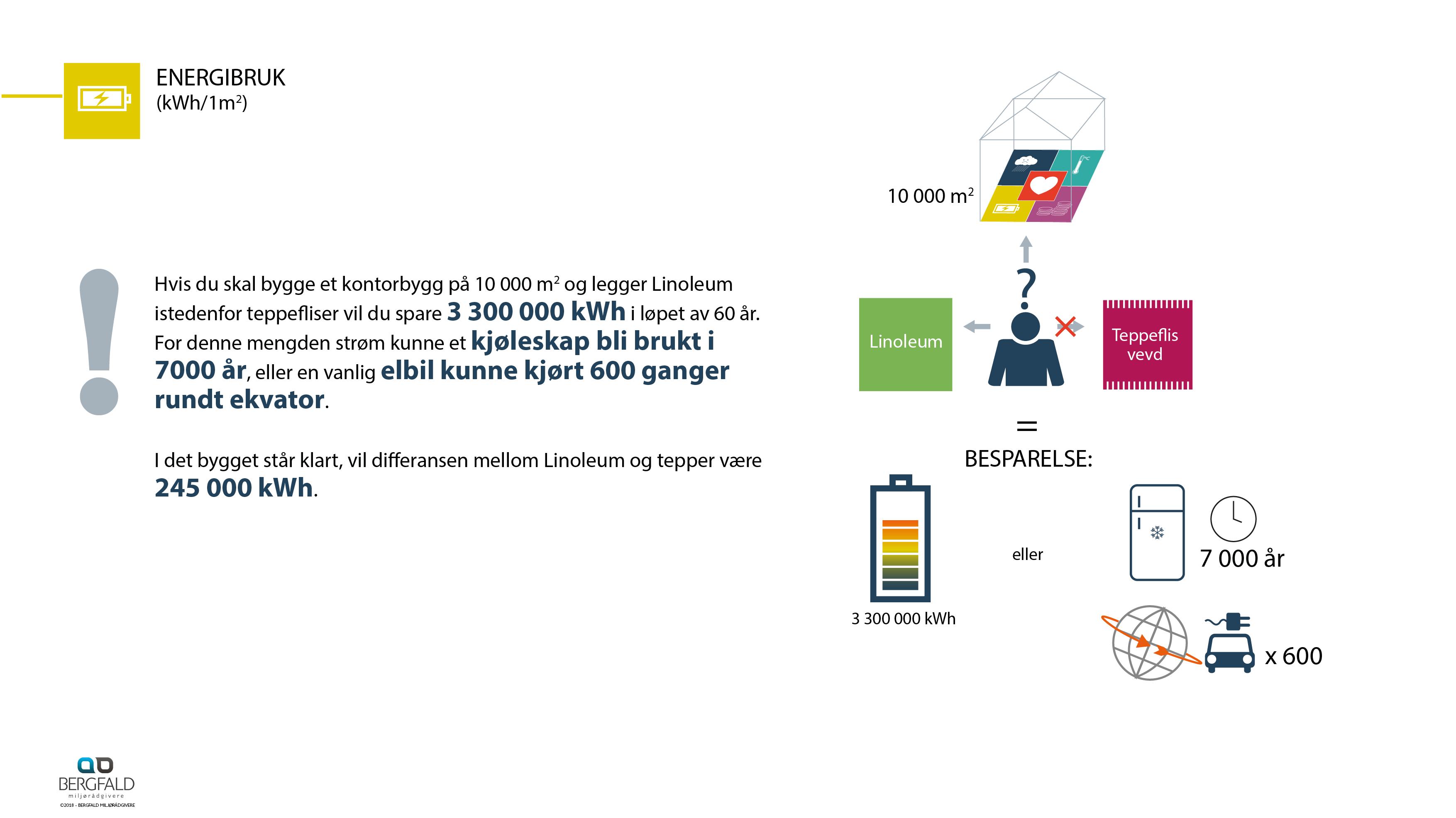 Infografikk Miljø_gulv_3.1.8_NO7